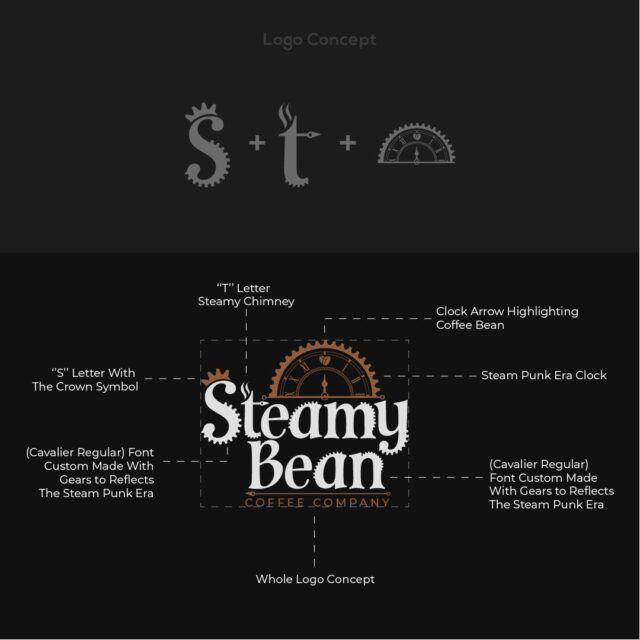 Steamy Bean